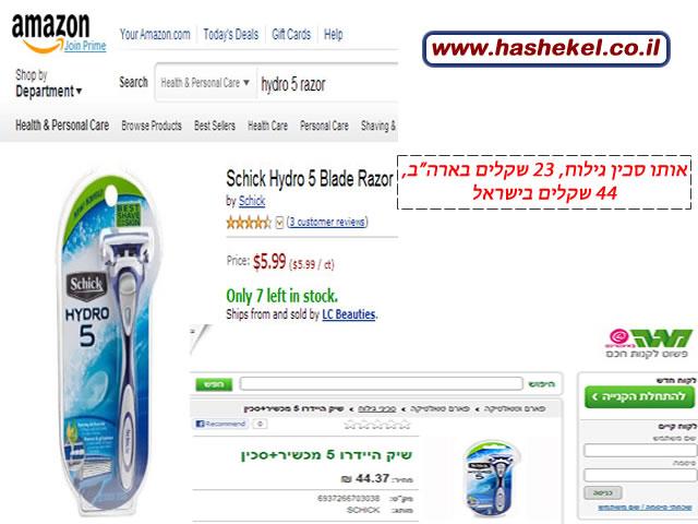 סכיני שיק, Hydro 5 - למה המחיר בישראל כפול?