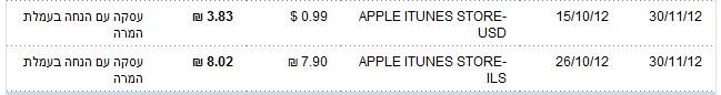 חיוב iTunes - בדולרים ובשקלים זה אותו דבר
