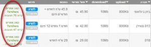 """השוואת מחירים באתר """"כמהזה"""""""